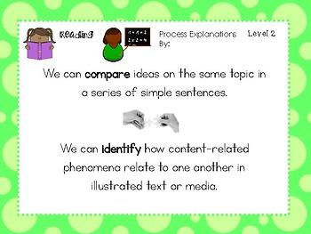 WIDA Can Do Key Uses Descriptors Levels 1 and 2 Grades 6-8