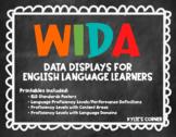 WIDA ELD Data Display (Standards, Domains, Proficiency Lev