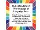 WIDA ELD Standards Posters