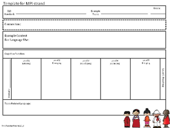 WIDA Standards Template