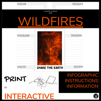WILDFIRES | CLIMATE CHANGE | ENVIRONMENTALISM
