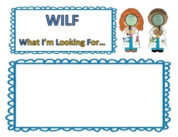 WILF, WALT, TIB Posters and Post-Its with Fuzzy Borders
