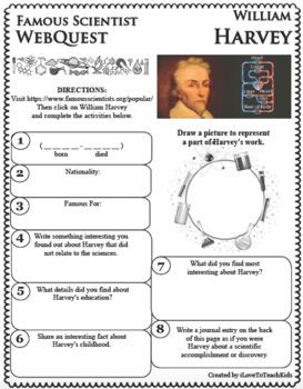 WILLIAM HARVEY - WebQuest in Science - Famous Scientist - Differentiated