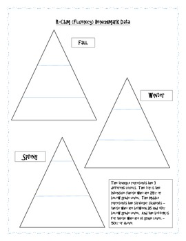 W.I.N. Time/Assessment Binder for Interventions