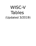 WISC-V Score Tables