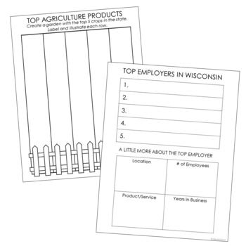 WISCONSIN History Project, Differentiated State Research Journal {EDITABLE}