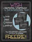 WISH Reading Strategy for Informational Text