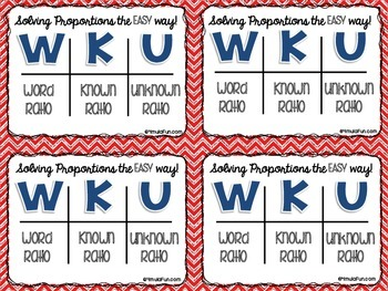 WKU (Word, Known, Unknown Ratios) Poster and Flippable