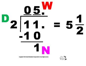 WND A Visual Going From Division to Mixed Numbers