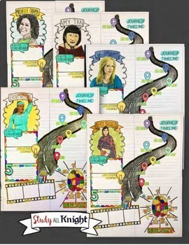 WOMEN'S HISTORY MONTH, BIOGRAPHIES, TIMELINES, SKETCH NOTES, POSTERS BUNDLE