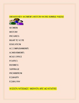 WOMENS' HISTORY MONTH WORD JUMBLE: CELEBRATE WOMEN!