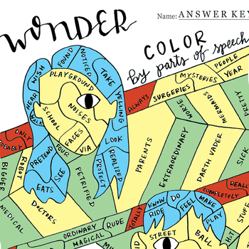 WONDER Color-By-Parts of Speech Activity