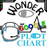 WONDER Plot Chart - Freytag's Pyramid (Created for Digital)
