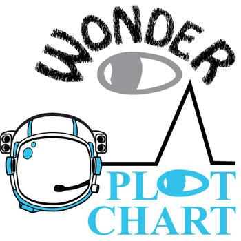 WONDER Palacio R.J. Novel Plot Chart Organizer Diagram Arc - Freytag's Pyramid