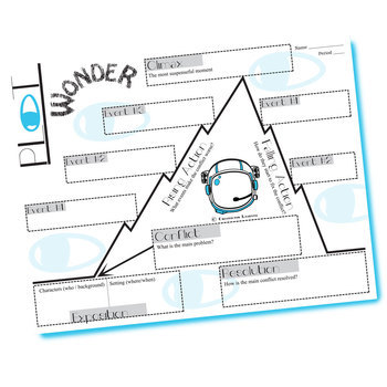 WONDER Plot Chart Analyzer Diagram Arc - Freytag's Pyramid - Palacio R.J.