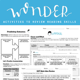 WONDER Review Activities / Station Work