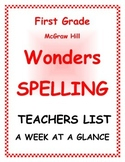 WONDERS 1st Grade SPELLING WORDS by McGraw Hill - a week at a glance