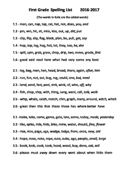 """WONDERS 1st Grade SPELLING with extra words! No repeats """"LIST of Words"""""""