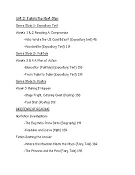 WONDERS 2020 Reading Unit 2 Schedule 5th Grade McGraw Hill