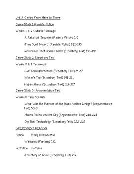 WONDERS 2020 Reading Unit 3 Schedule 5th Grade McGraw Hill
