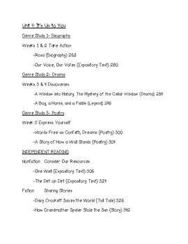 WONDERS 2020 Reading Unit 4 Schedule 5th Grade McGraw Hill
