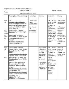 WONDERS (CA) 5th grade 7 Day Plan Unit 3, Story 1