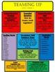 McGraw-Hill WONDERS Grade 3 Unit 5 Focus Walls Bundle in Color