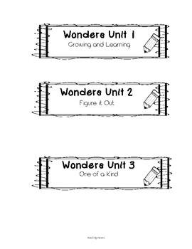 WONDERS UNIT LABELS FOR 3rd GRADE
