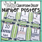 WOODLAND ANIMALS FOREST THEMED NUMBER POSTERS