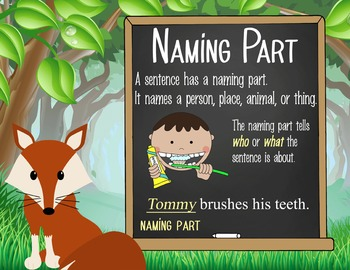 WOODLAND animals - 1st grade GRAMMAR posters / Scott Foresman Reading