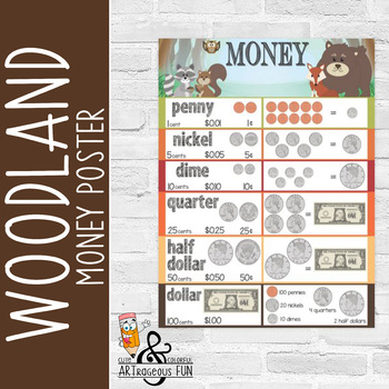 WOODLAND animals - Classroom Decor: POSTER - 18 x 24, Counting MONEY & COINS