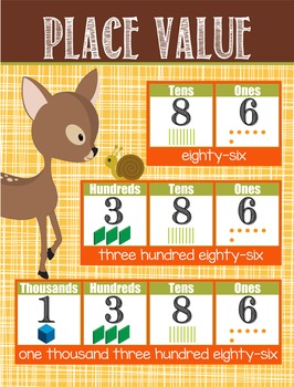WOODLAND animals - Classroom Decor: Place Value Chart - size 18 x 24