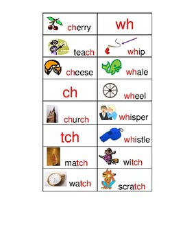 WORD FAMILY SORT CARDS: digraphs