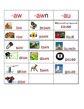 WORD FAMILY SORT CARDS:  diphthongs