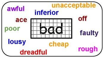 WORD JAIL POSTERS FOR YOUR CLASSROOM