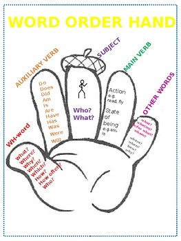 WORD ORDER HAND