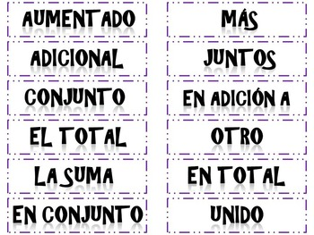 WORD PROBLEM CLUE WORD SORT IN ENGLISH AND SPANISH