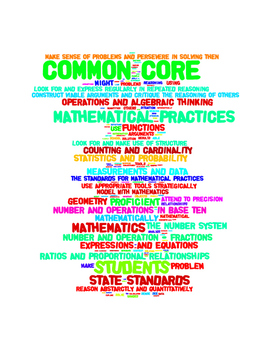 WORDLE ART - CCSS MATHEMATICAL PRACTICES - VERTICAL