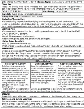 WORDS THEIR WAY Level B Sorts 11-15 Lesson Plans DANIELSON and WORKSHOP MODEL