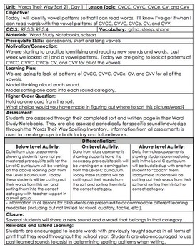 WORDS THEIR WAY Level B Sorts 21-25 Lesson Plans DANIELSON and WORKSHOP MODEL