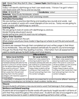 WORDS THEIR WAY Level B Sorts 31-34 Lesson Plans DANIELSON and WORKSHOP MODEL
