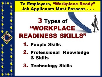"""WORKPLACE READINESS PPT - """"Essential Job Skills"""" in Today's Job Market"""