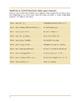 TEFL/ESL WORKSHEET Past Continuous