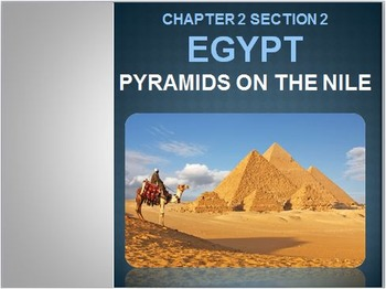 WORLD HISTORY: Egypt-Pyramids on the Nile PowerPoint and Videos
