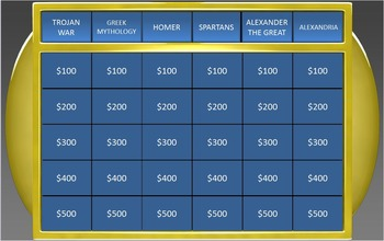 WORLD HISTORY: GAME JEOPARDY- Ancient Greece