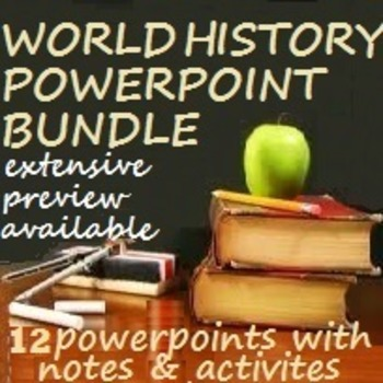WORLD HISTORY POWERPOINT BUNDLE
