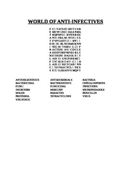 WORLD OF ANTI-INFECTIVES