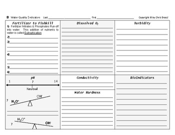 WQ 02: Water Quality Indicators and Dissolved Oxygen Graphic Organizers