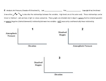 WQ 19: Air (or Atmospheric) Pressure, Elevation and Dissolved Oxygen + QUIZ