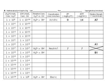 WQ 23: Understanding pH + QUIZ